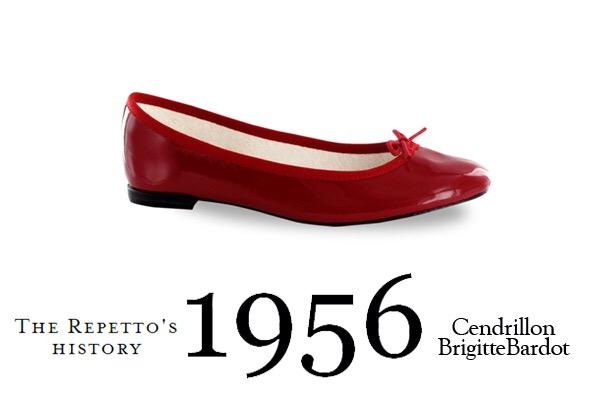 scarpe iconiche